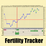 tracking fertility ferning with the fertility tracker